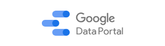 Google DatePortal